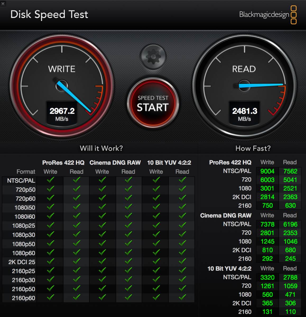 Recensione iMac Pro - Test BlackMagic SpeedTest SSD