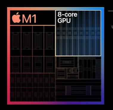 Apple M1, la grafica integrata supera una GTX 1050 Ti