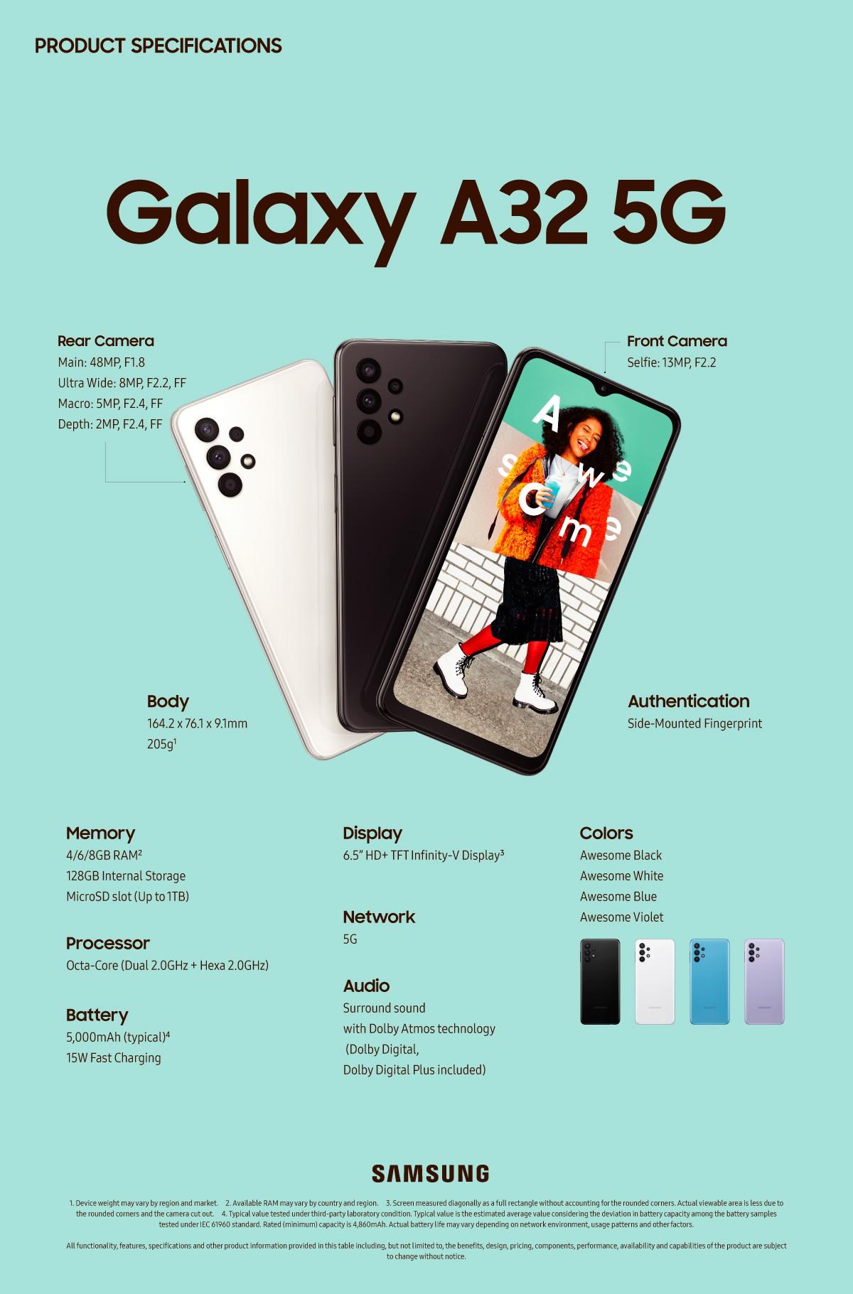 Ecco Samsung Galaxy A32, lo smartphone 5G più economico di Samsung