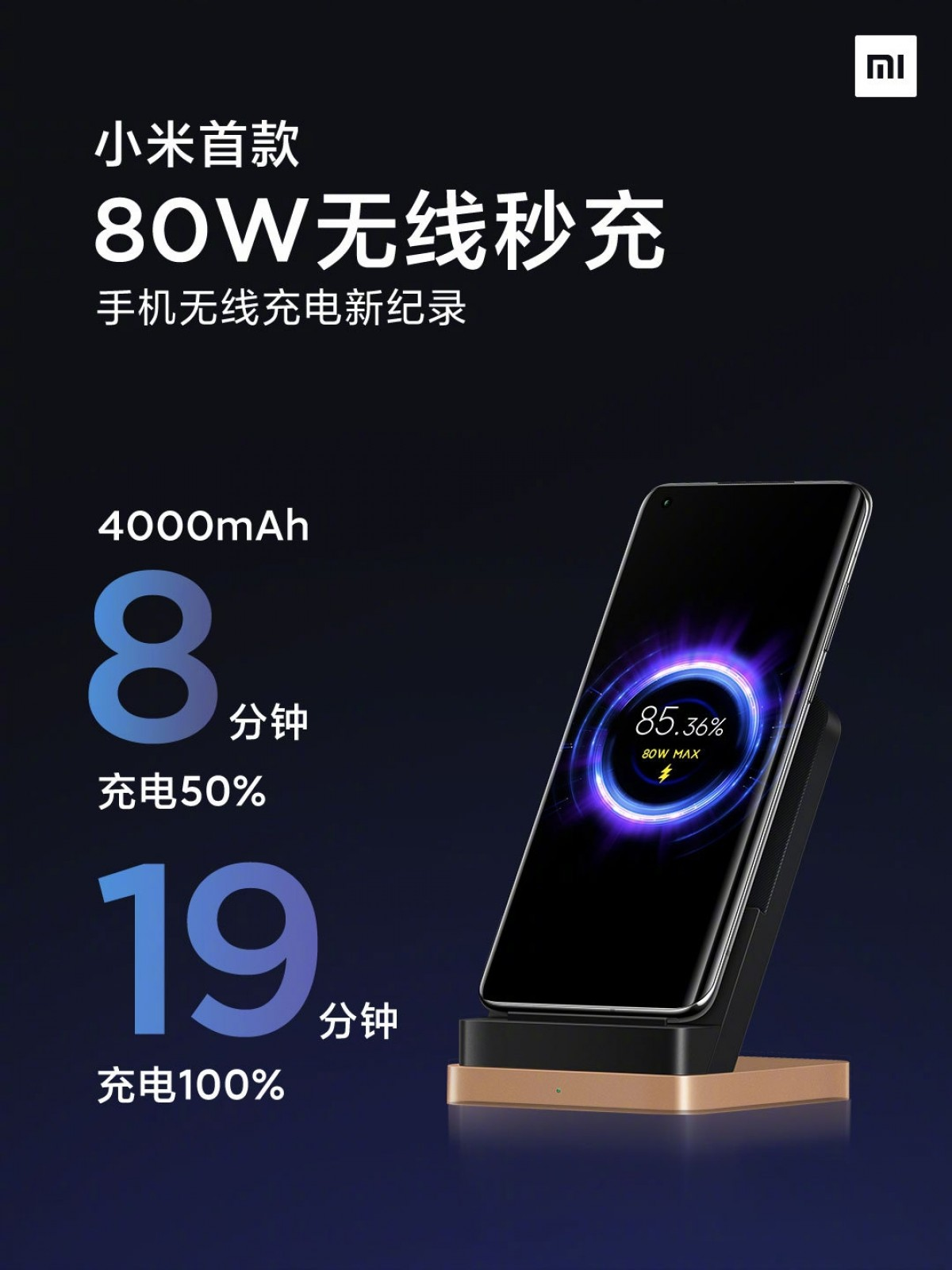Xiaomi Mi 11 Pro porterà la ricarica wireless a 80 Watt?